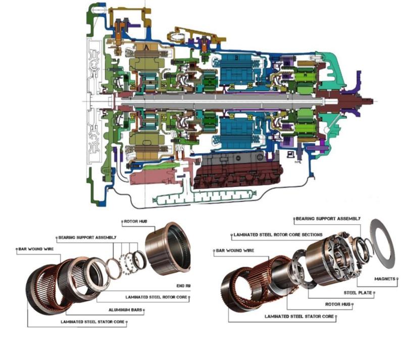 Moteur Cadillac CT6