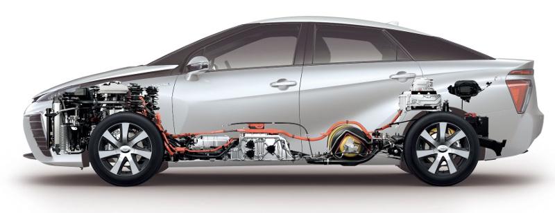 Ecorché Toyota Mirai